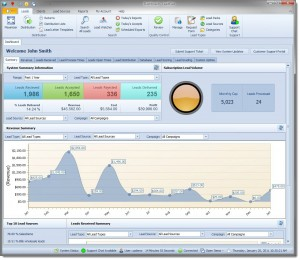 LeadExec Dashboard